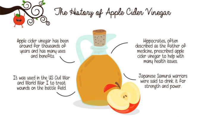 How to Treat Bacterial Vaginosis With Apple Cider Vinegar At